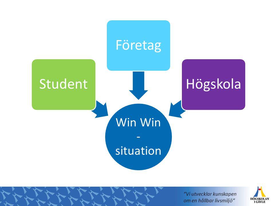 Student Företag Högskola Win Win - situation Vi utvecklar kunskapen