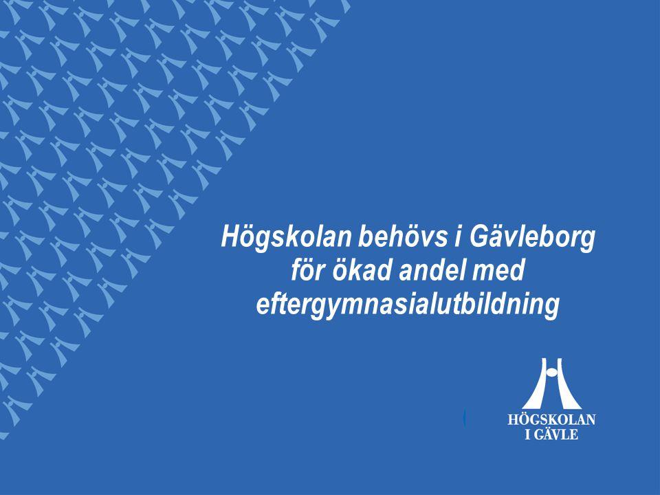 Högskolan behövs i Gävleborg för ökad andel med eftergymnasialutbildning