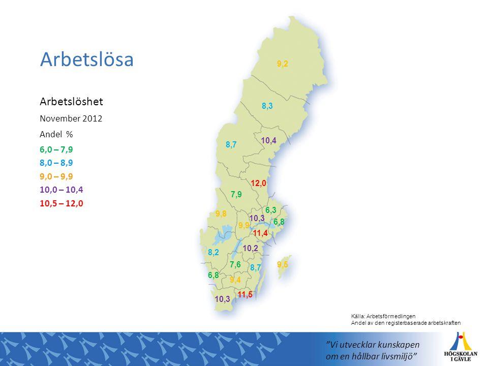 Arbetslösa Arbetslöshet November 2012 Andel % 6,0 – 7,9 8,0 – 8,9