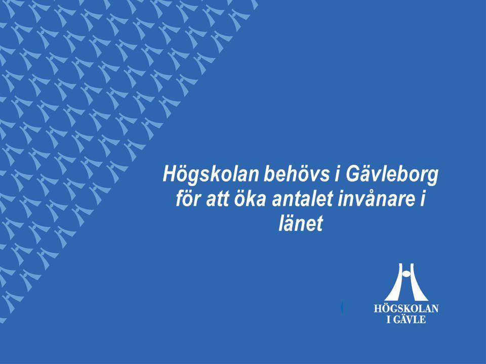 Högskolan behövs i Gävleborg för att öka antalet invånare i länet