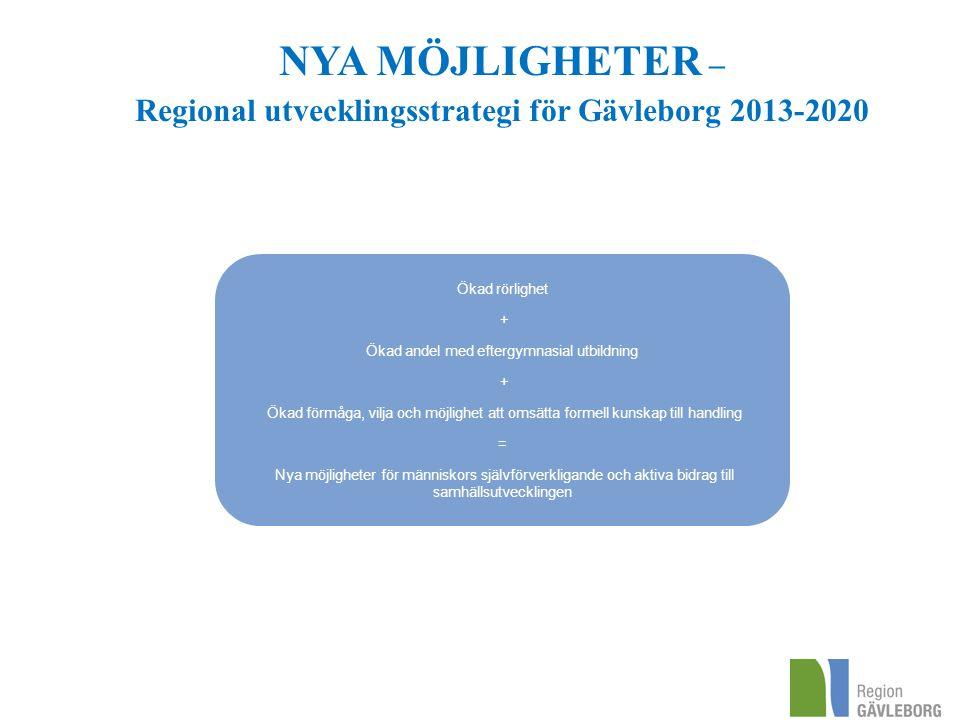 Regional utvecklingsstrategi för Gävleborg 2013-2020