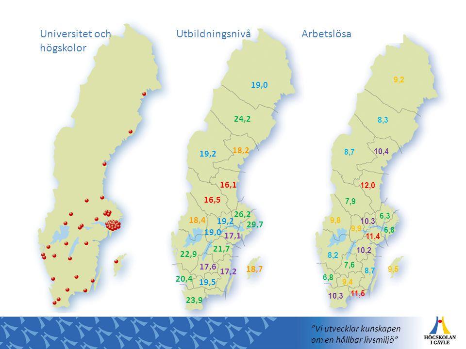 Universitet och högskolor Utbildningsnivå Arbetslösa