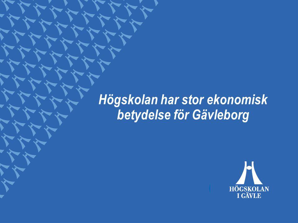 Högskolan har stor ekonomisk betydelse för Gävleborg