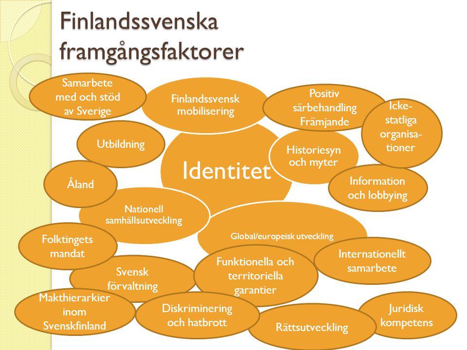 Finlandssvenska framgångsfaktorer