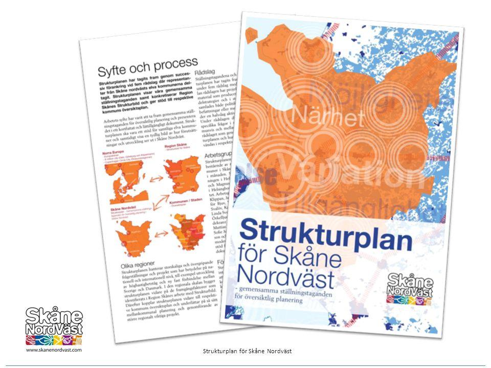 Strukturplan för Skåne Nordväst