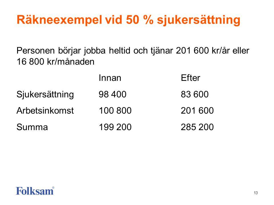 Räkneexempel vid 50 % sjukersättning