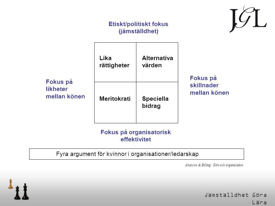 Etiskt/politiskt fokus Fokus på organisatorisk effektivitet