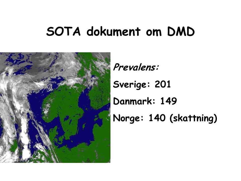 SOTA dokument om DMD Prevalens: Sverige: 201 Danmark: 149