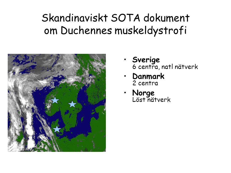 Skandinaviskt SOTA dokument om Duchennes muskeldystrofi