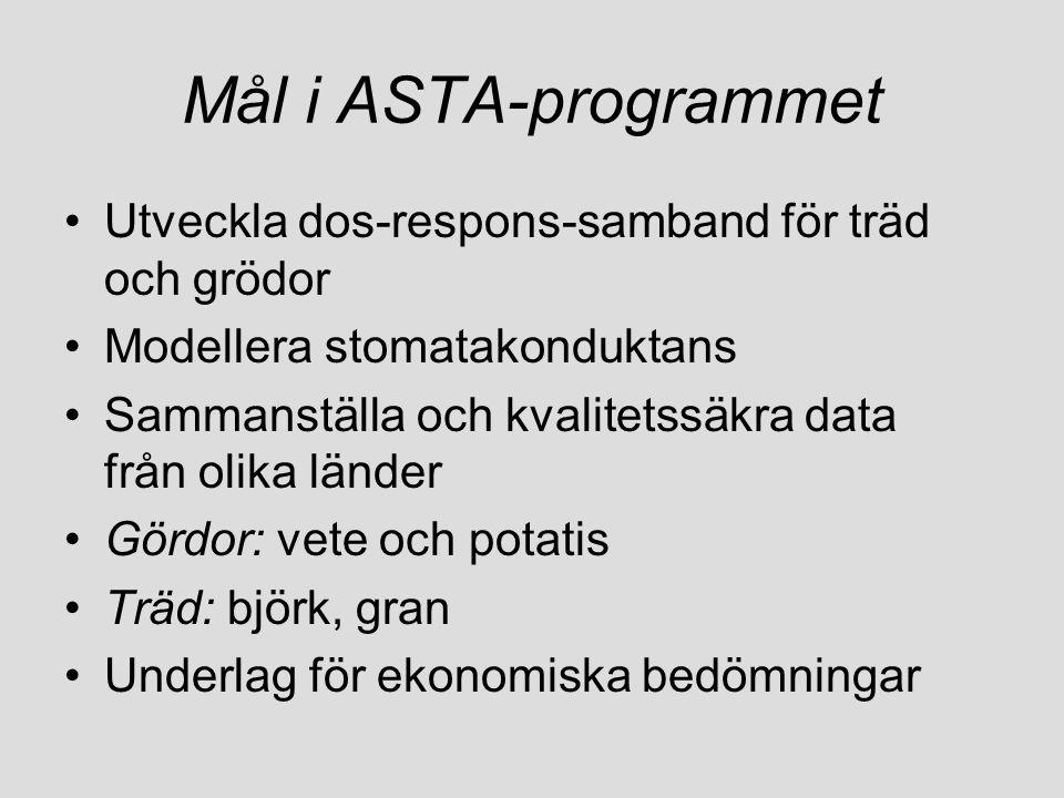 Mål i ASTA-programmet Utveckla dos-respons-samband för träd och grödor