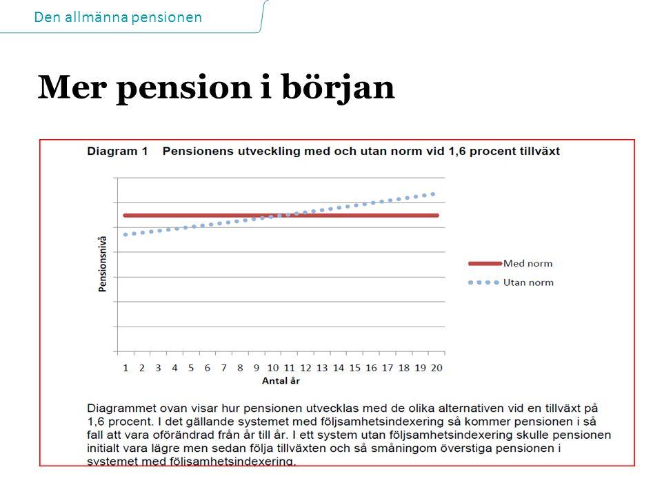 Mer pension i början