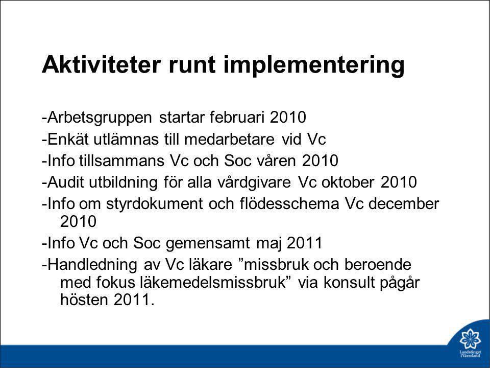 Aktiviteter runt implementering