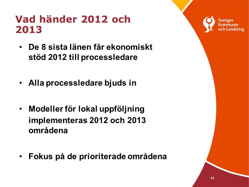 Vad händer 2012 och 2013 De 8 sista länen får ekonomiskt stöd 2012 till processledare. Alla processledare bjuds in.
