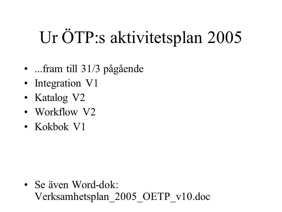 Ur ÖTP:s aktivitetsplan 2005