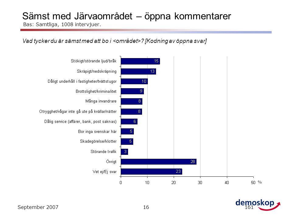 Sämst med Järvaområdet – öppna kommentarer Bas: Samtliga, 1008 intervjuer.