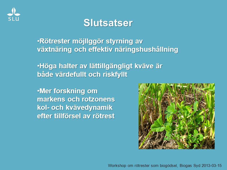 Slutsatser Rötrester möjllggör styrning av växtnäring och effektiv näringshushållning.
