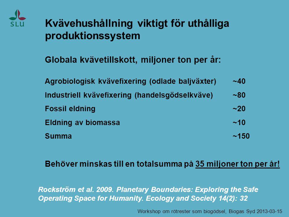 Kvävehushållning viktigt för uthålliga produktionssystem