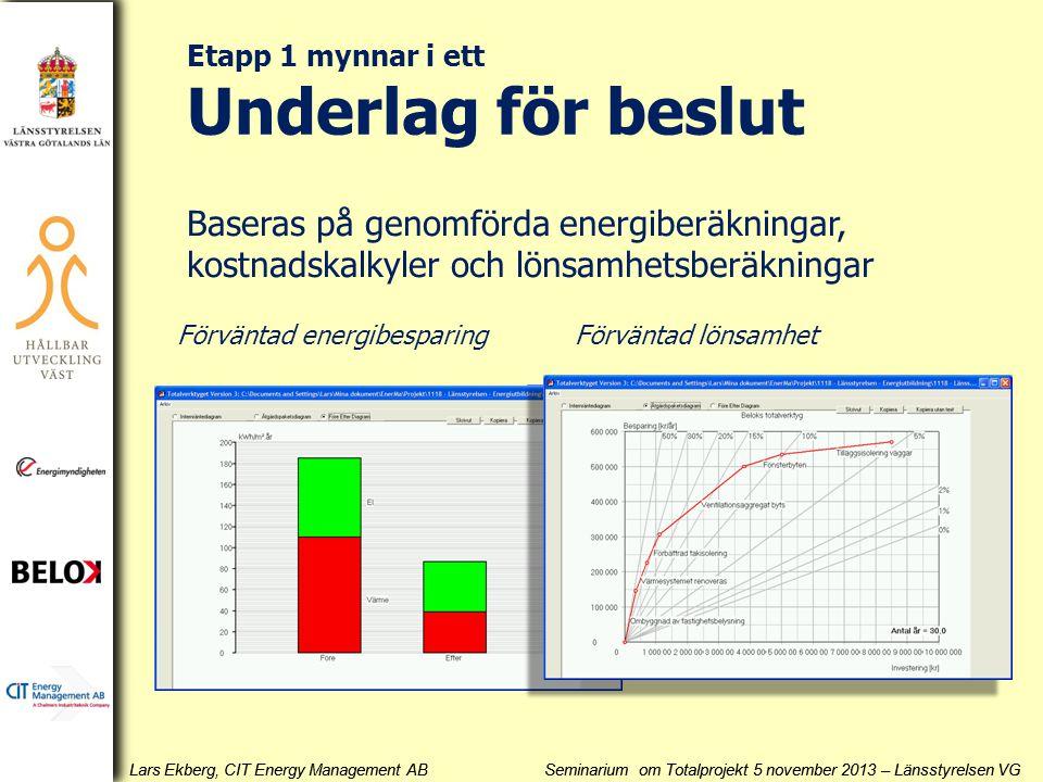Etapp 1 mynnar i ett Underlag för beslut. Baseras på genomförda energiberäkningar, kostnadskalkyler och lönsamhetsberäkningar.
