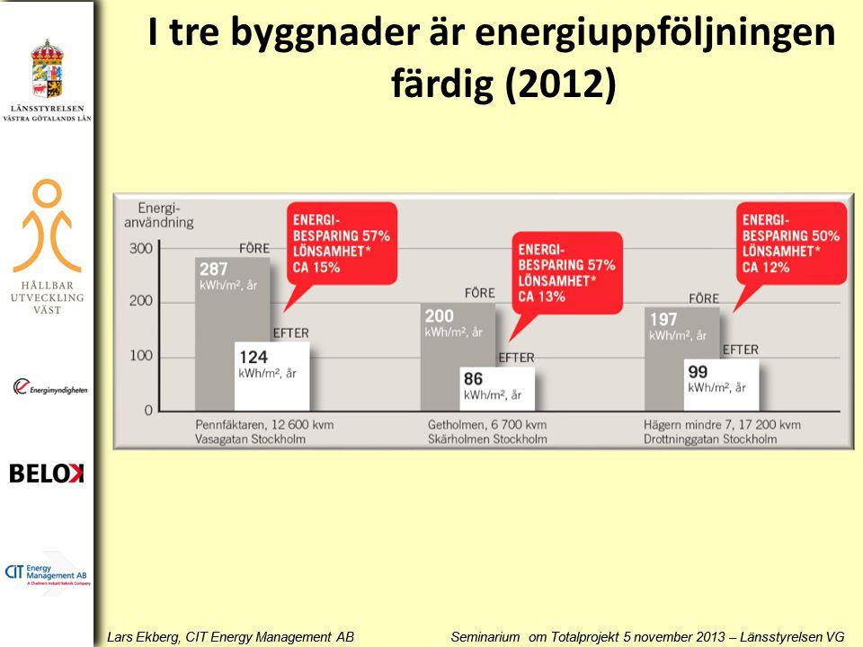 I tre byggnader är energiuppföljningen färdig (2012)