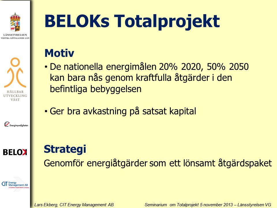 BELOKs Totalprojekt Motiv Strategi