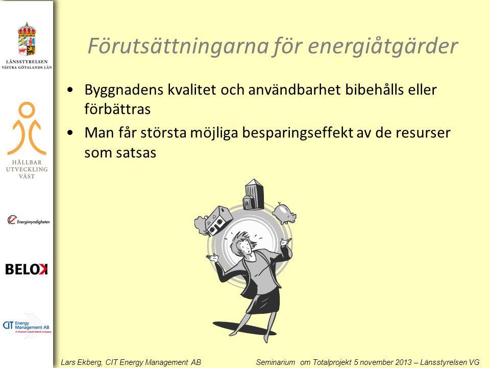 Förutsättningarna för energiåtgärder
