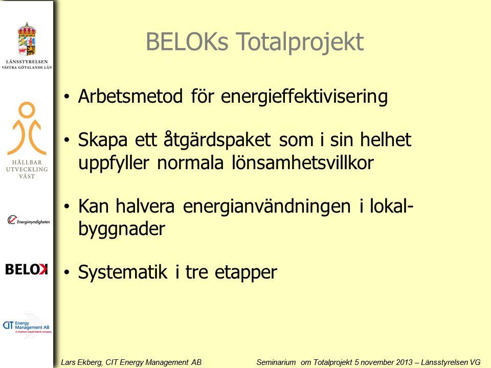BELOKs Totalprojekt Arbetsmetod för energieffektivisering