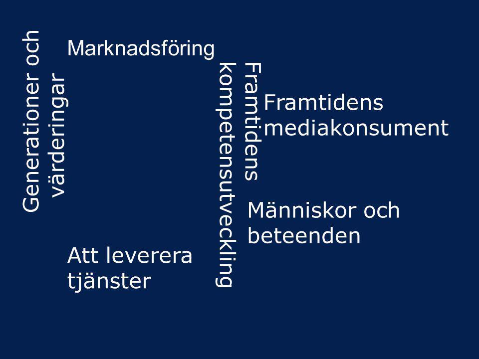 Marknadsföring Framtidens. mediakonsument. Generationer och. värderingar. Framtidens. kompetensutveckling.