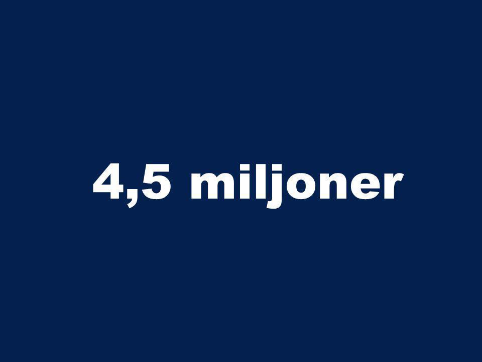 4,5 miljoner Offiiver tyhcker jag borde nämnas