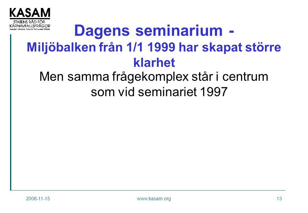 Men samma frågekomplex står i centrum som vid seminariet 1997