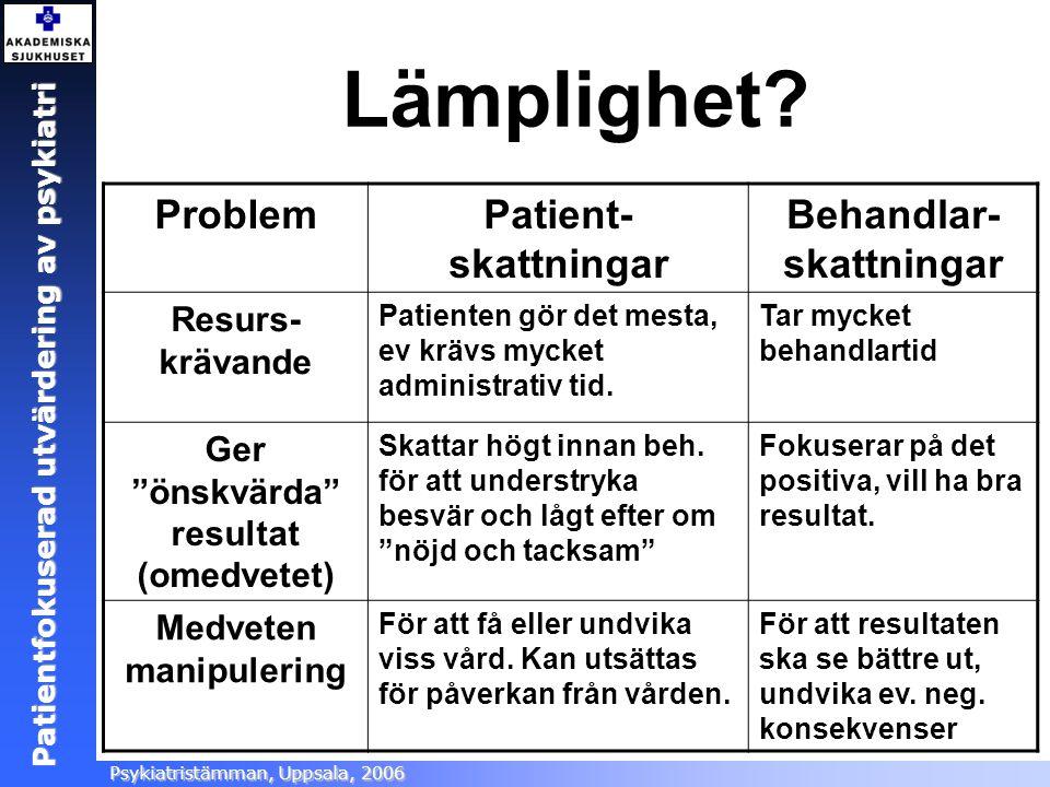 Lämplighet Problem Patient-skattningar Behandlar-skattningar