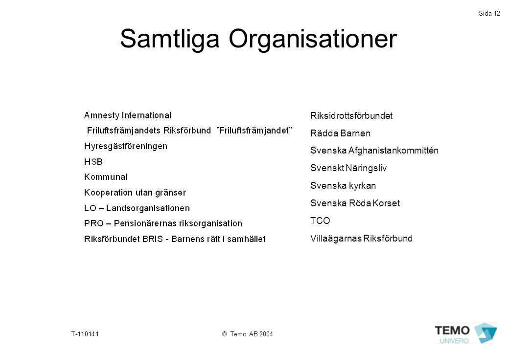 Samtliga Organisationer