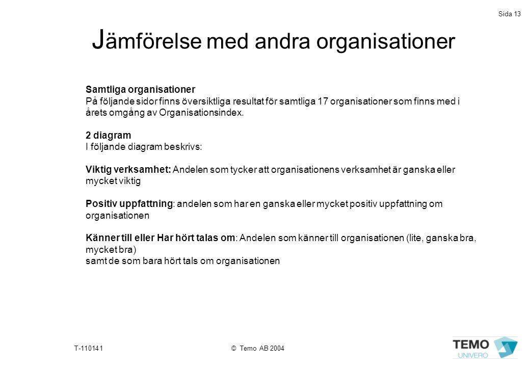 Jämförelse med andra organisationer