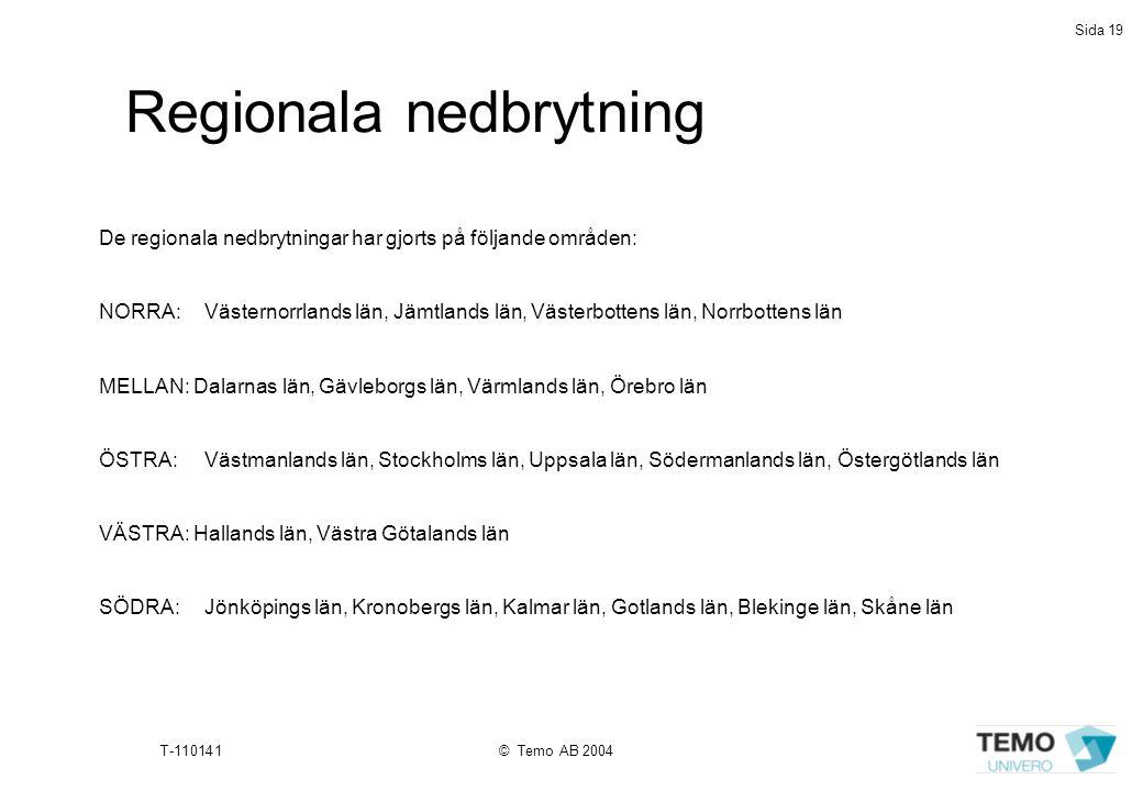 Regionala nedbrytning