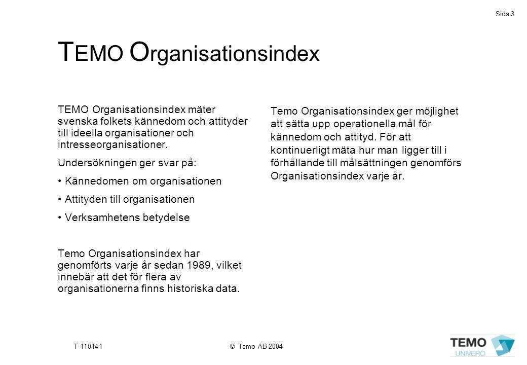 TEMO Organisationsindex