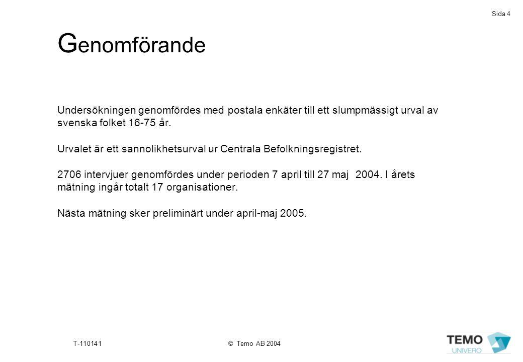 Genomförande Undersökningen genomfördes med postala enkäter till ett slumpmässigt urval av. svenska folket 16-75 år.