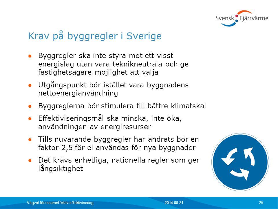 Krav på byggregler i Sverige