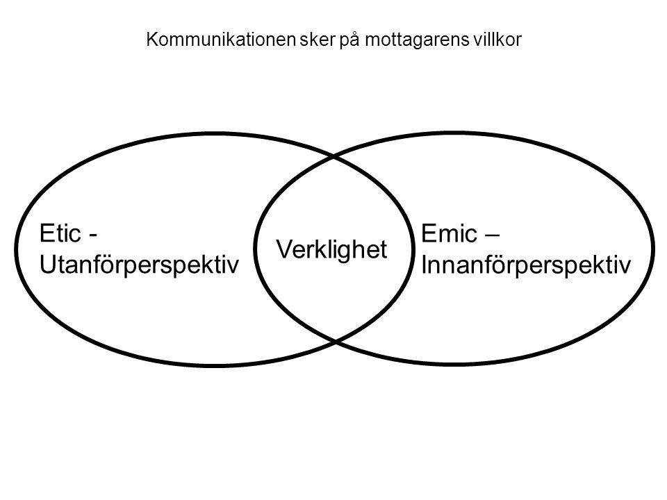 Etic - Utanförperspektiv Emic – Innanförperspektiv Verklighet