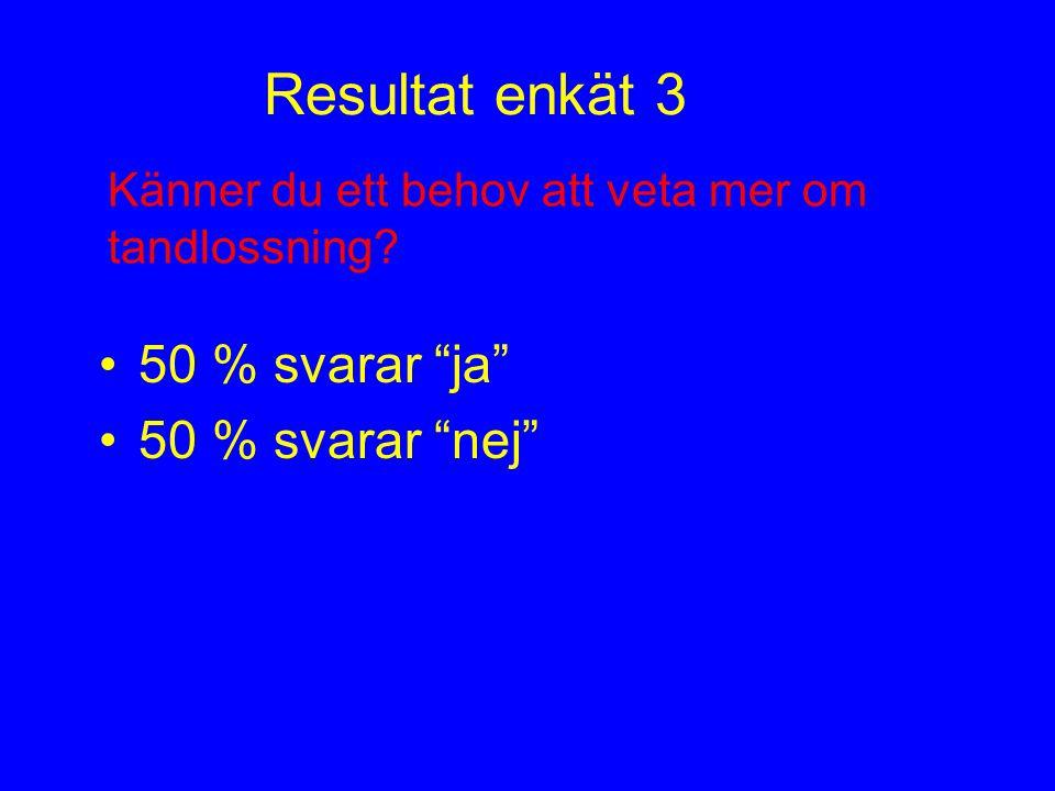 Resultat enkät 3 50 % svarar ja 50 % svarar nej