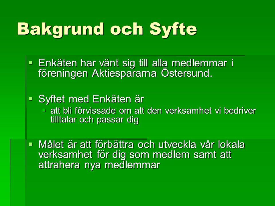 Bakgrund och Syfte Enkäten har vänt sig till alla medlemmar i föreningen Aktiespararna Östersund. Syftet med Enkäten är.