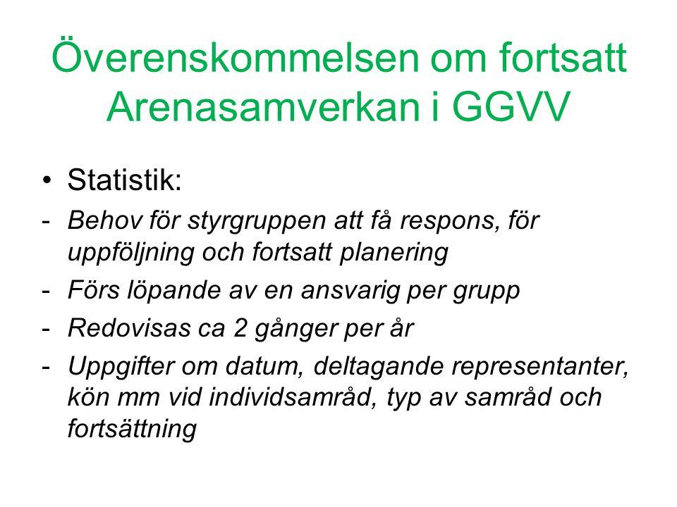 Överenskommelsen om fortsatt Arenasamverkan i GGVV