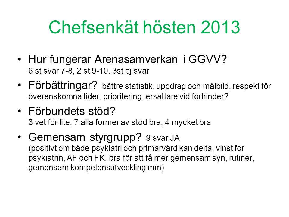 Chefsenkät hösten 2013 Hur fungerar Arenasamverkan i GGVV 6 st svar 7-8, 2 st 9-10, 3st ej svar.