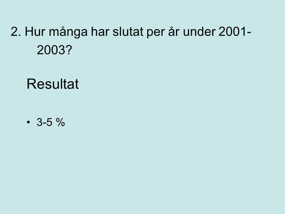 2. Hur många har slutat per år under 2001-2003