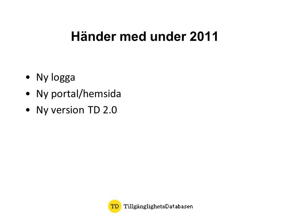 Händer med under 2011 Ny logga Ny portal/hemsida Ny version TD 2.0
