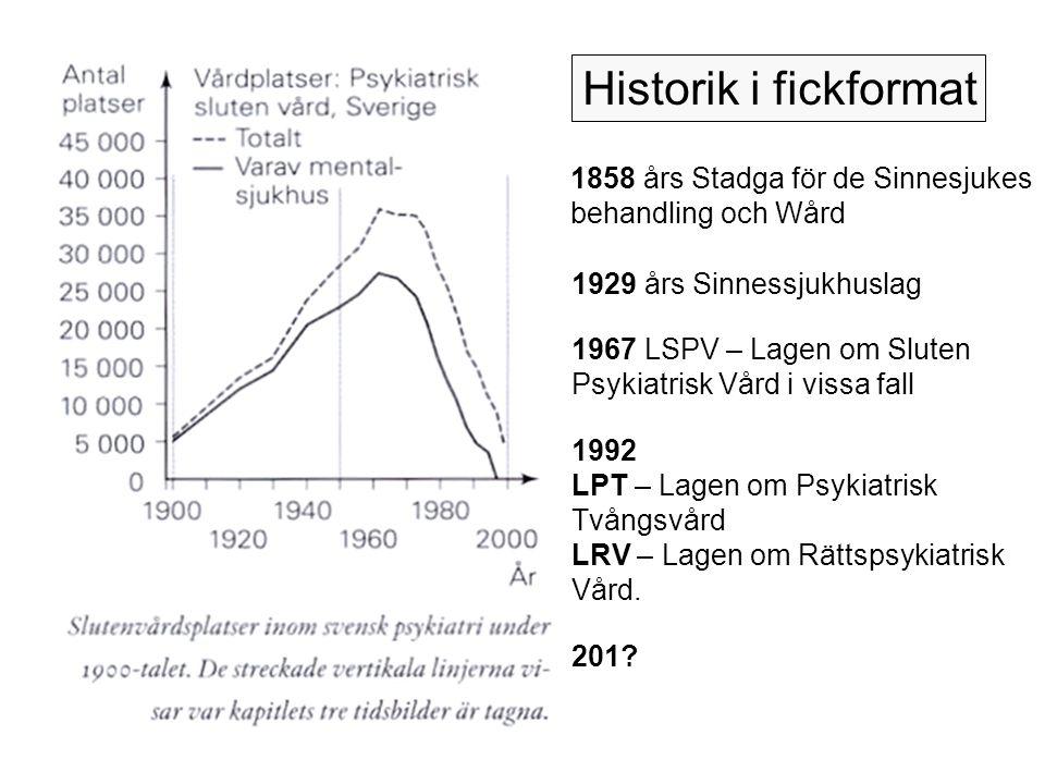 Historik i fickformat 1858 års Stadga för de Sinnesjukes behandling och Wård. 1929 års Sinnessjukhuslag.