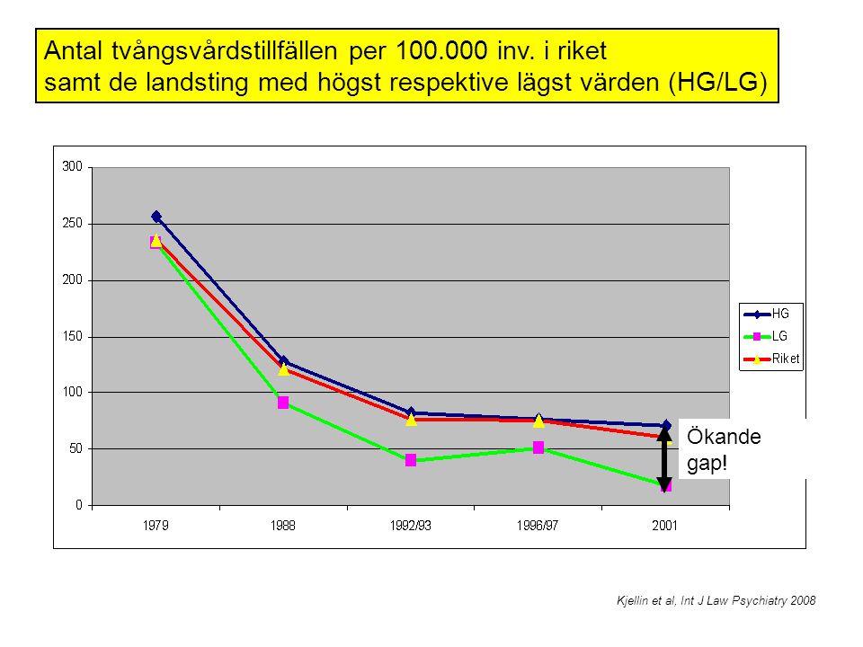 Antal tvångsvårdstillfällen per 100.000 inv. i riket