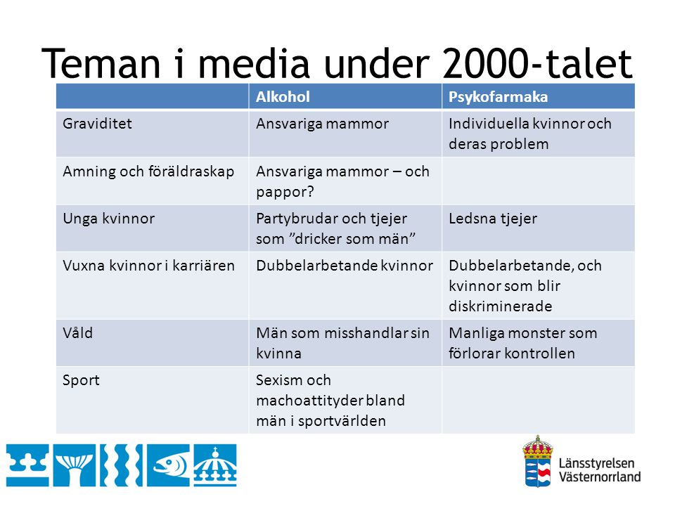 Teman i media under 2000-talet