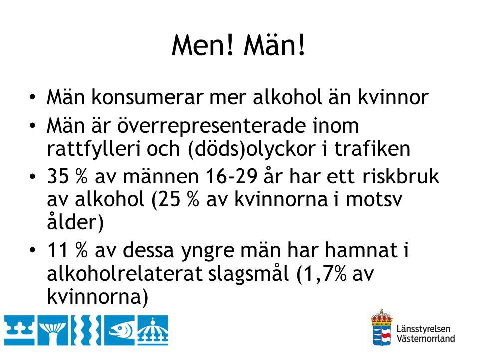 Men! Män! Män konsumerar mer alkohol än kvinnor