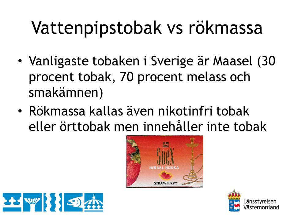 Vattenpipstobak vs rökmassa