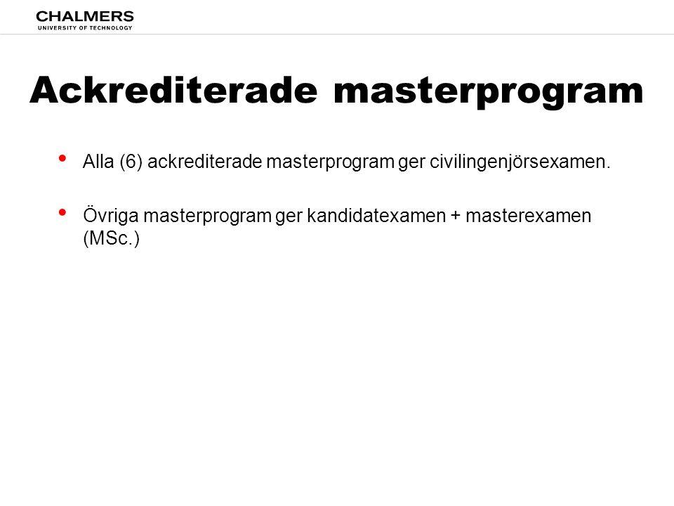 Ackrediterade masterprogram