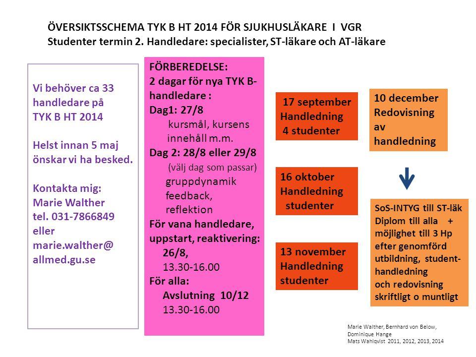 ÖVERSIKTSSCHEMA TYK B HT 2014 FÖR SJUKHUSLÄKARE I VGR